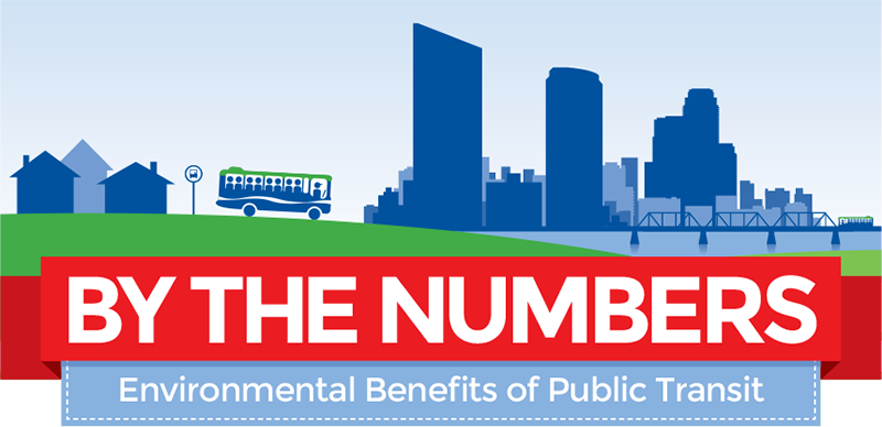 By the Numbers - Environmental Benefits of Public Transit